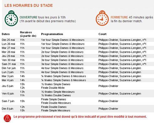 Les horaires des matches de Roland Garros 2014