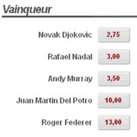 Betclic.fr (Avril 2014): Cotes sur le champion de l'US Open 2014