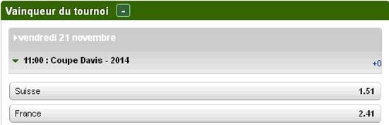 Cotes chez Unibet sur le vainqueur du tournoi de la Coupe Davis 2014 : France-Suisse