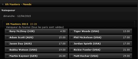Les cotes de Bwin sur l'US Masters de Golf d'Augusta 2015
