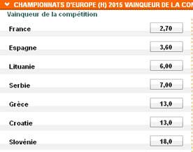 Cotes PMU sur le vainqueur de l'EuroBasket 2015