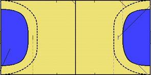 Terrain de hand, avec une action de jeu facile à analyser pour les parieurs