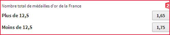 Cotes chez Winamax du total de médailles d'or remportées par la France aux JO 2016 de Rio